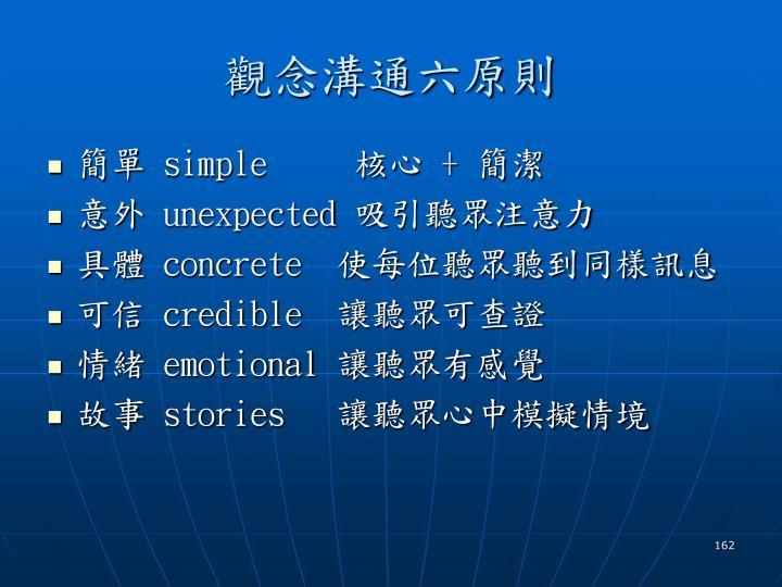 觀念溝通六原則