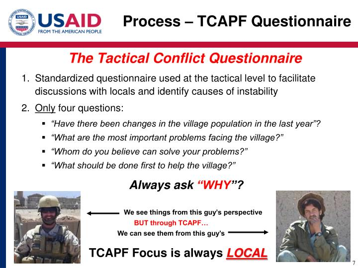 The Tactical Conflict Questionnaire