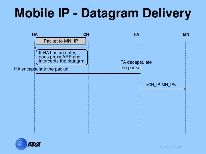 Mobile IP - Datagram Delivery