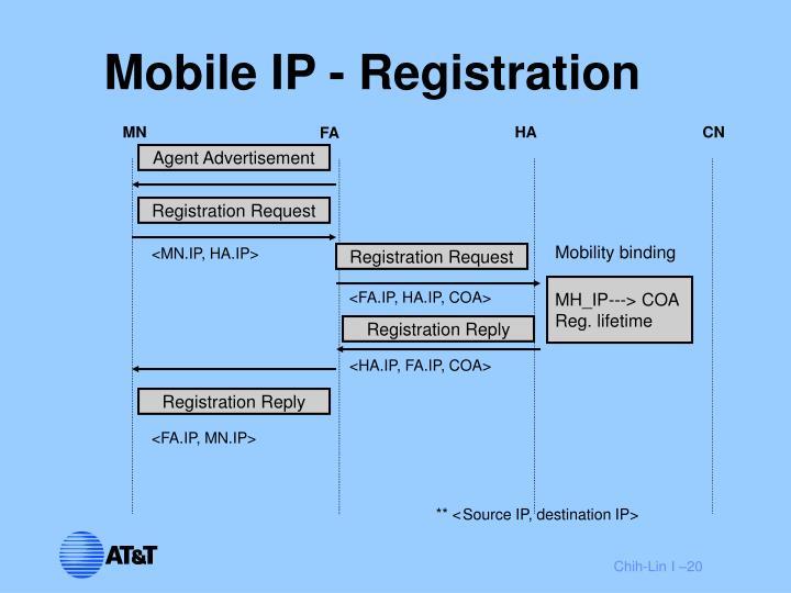 Mobile IP - Registration