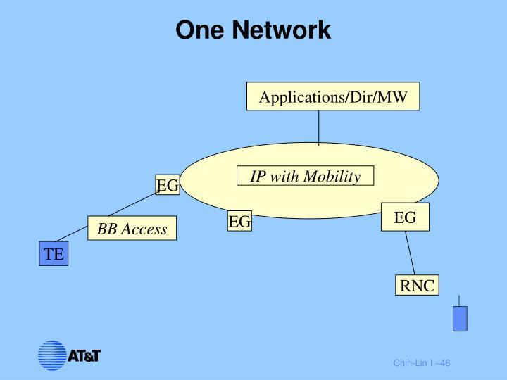 Applications/Dir/MW