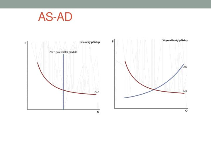AS-AD