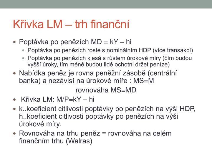 Křivka LM – trh finanční