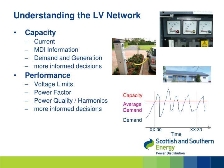 Understanding the lv network