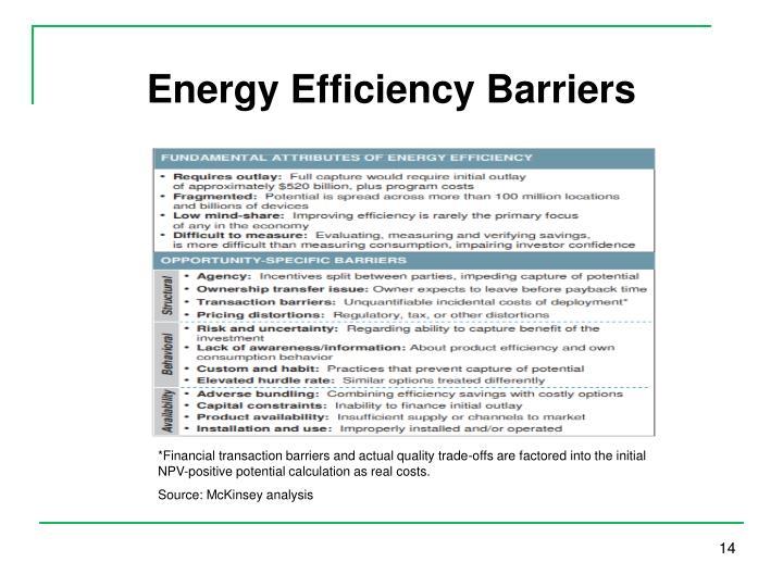 Energy Efficiency Barriers