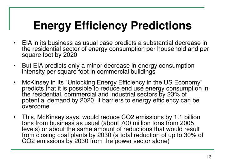 Energy Efficiency Predictions