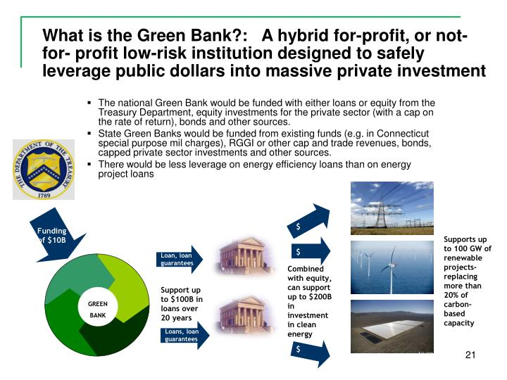 The national Green Bank would be funded with either loans or equity from the Treasury Department, equity investments for the private sector (with a cap on the rate of return), bonds and other sources.