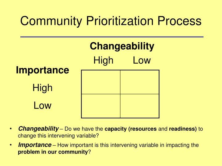 Community Prioritization Process