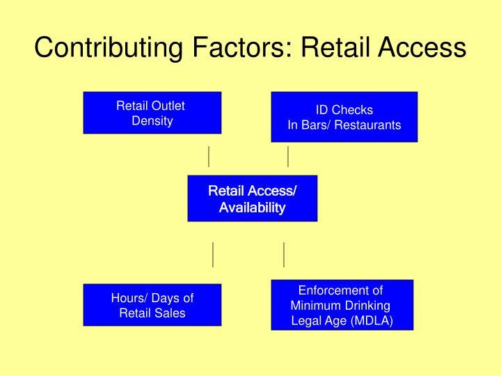 Contributing Factors: Retail Access