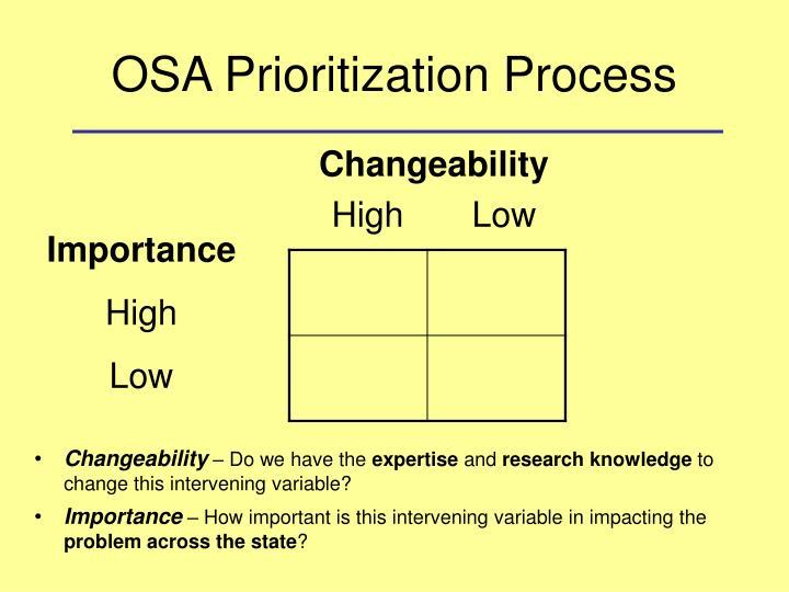 OSA Prioritization Process