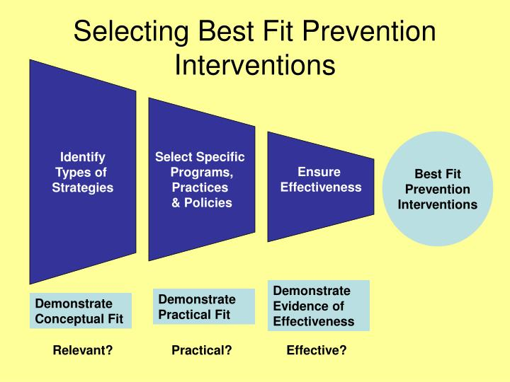 Selecting Best Fit Prevention Interventions