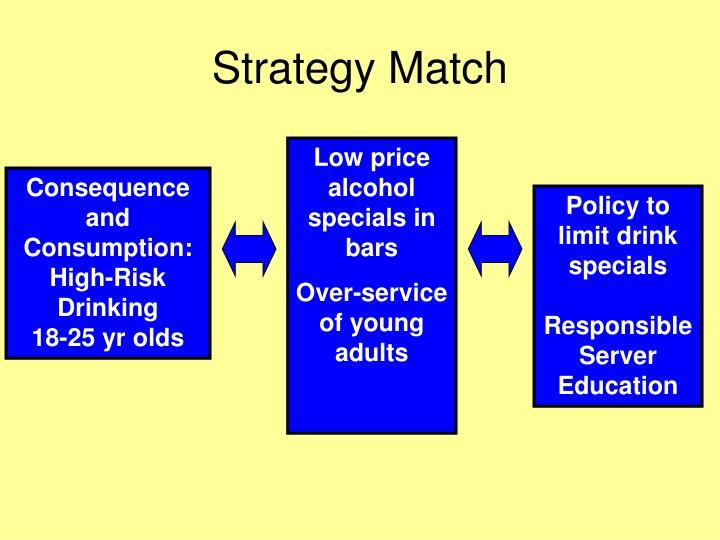 Strategy Match