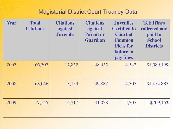 Magisterial District Court Truancy Data