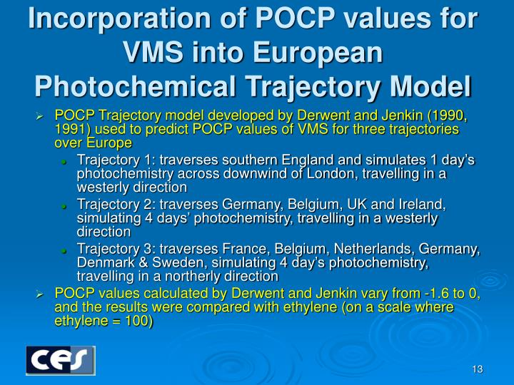 Incorporation of POCP values for VMS into European Photochemical Trajectory Model
