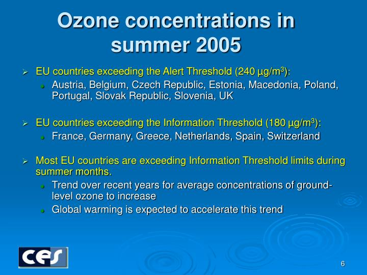 Ozone concentrations in summer 2005