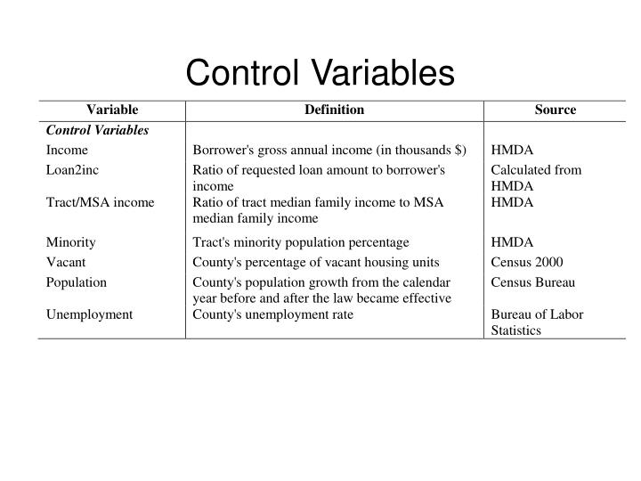 Control Variables
