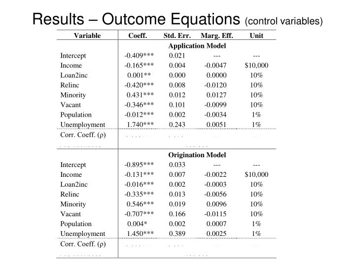 Results – Outcome Equations