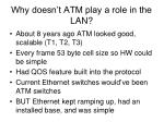 why doesn t atm play a role in the lan