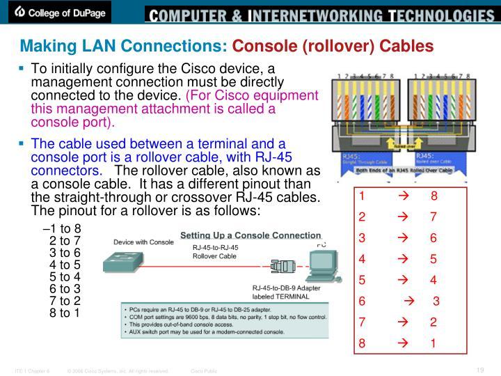 Making LAN Connections:
