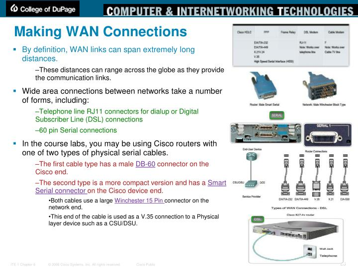 Making WAN Connections