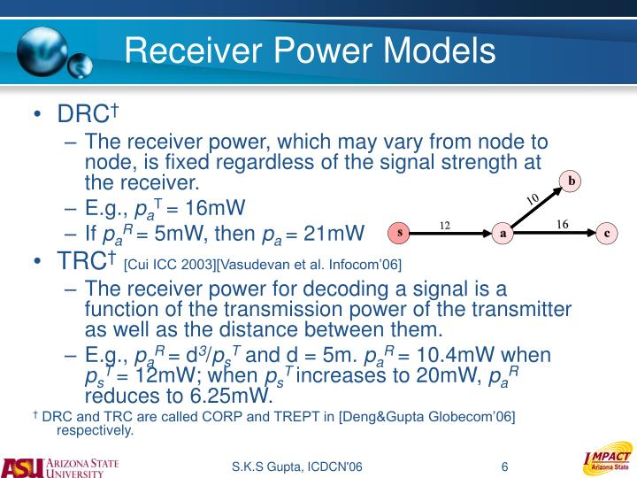 Receiver Power Models