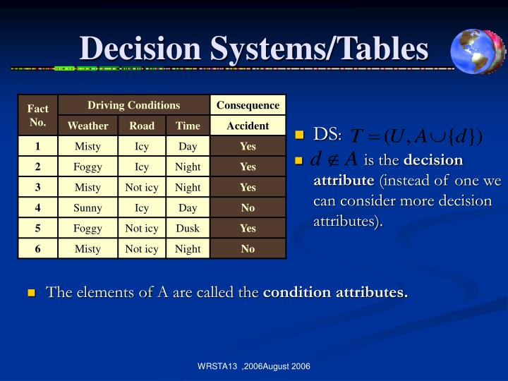 Decision Systems/Tables