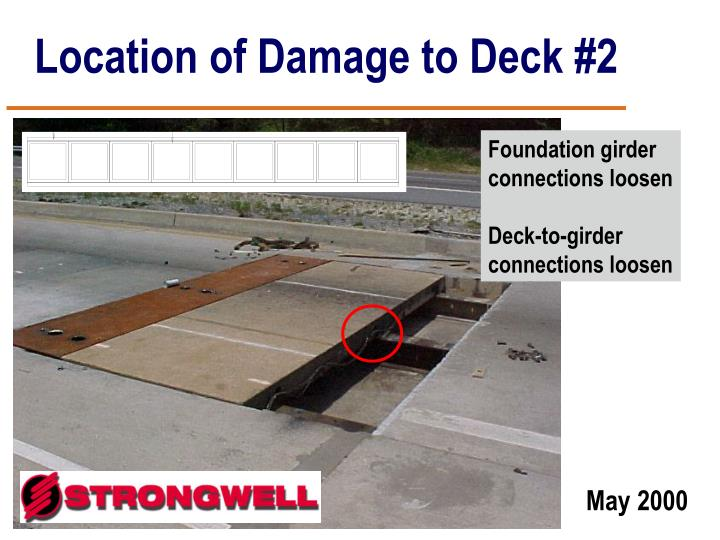 Location of Damage to Deck #2