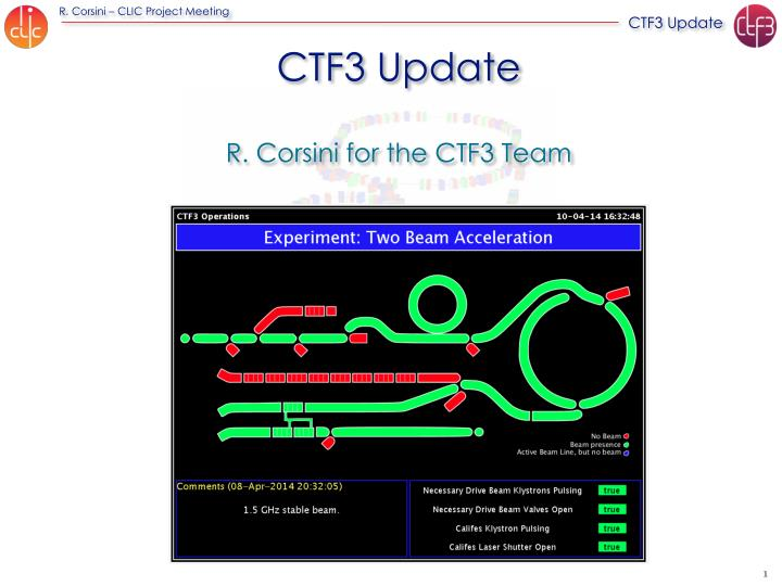 ctf3 update r corsini for the ctf3 team n.