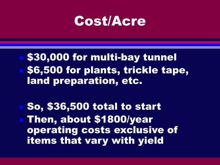 Cost/Acre