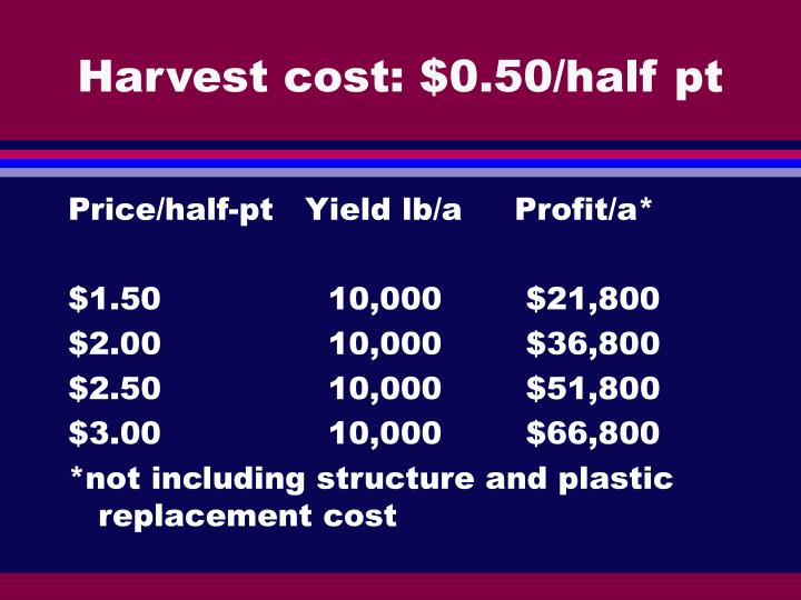 Harvest cost: $0.50/half pt