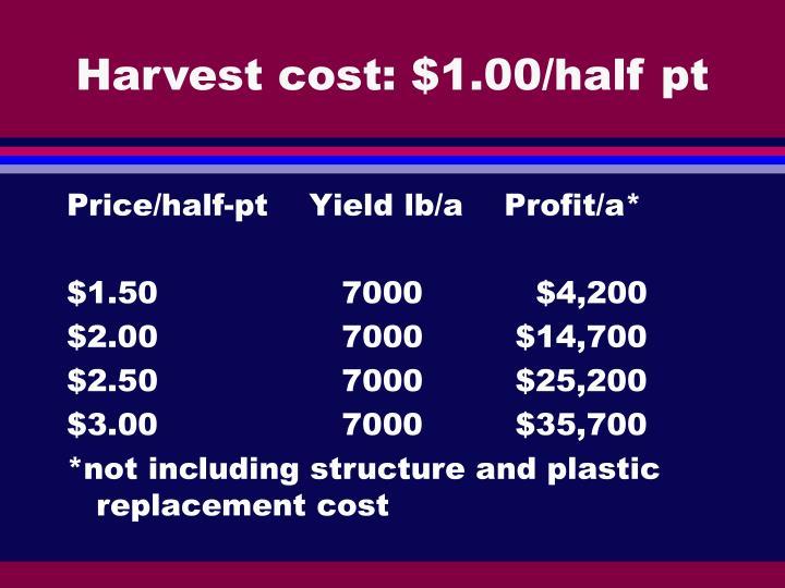 Harvest cost: $1.00/half pt