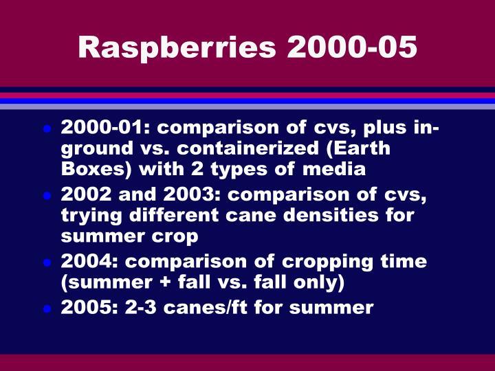 Raspberries 2000-05