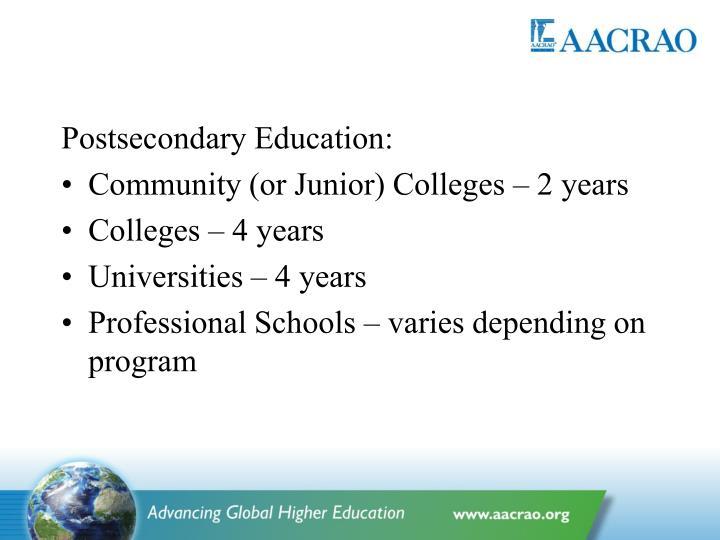 Postsecondary Education: