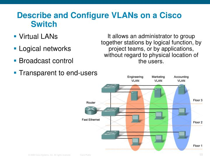 Describe and Configure VLANs on a Cisco Switch
