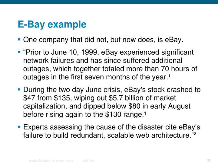 E-Bay example