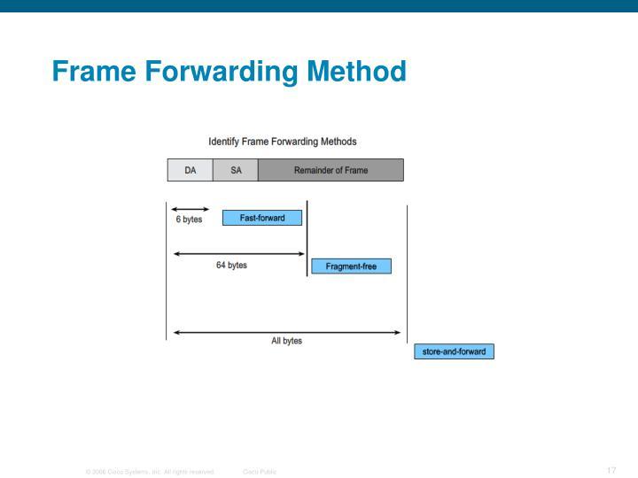 Frame Forwarding Method
