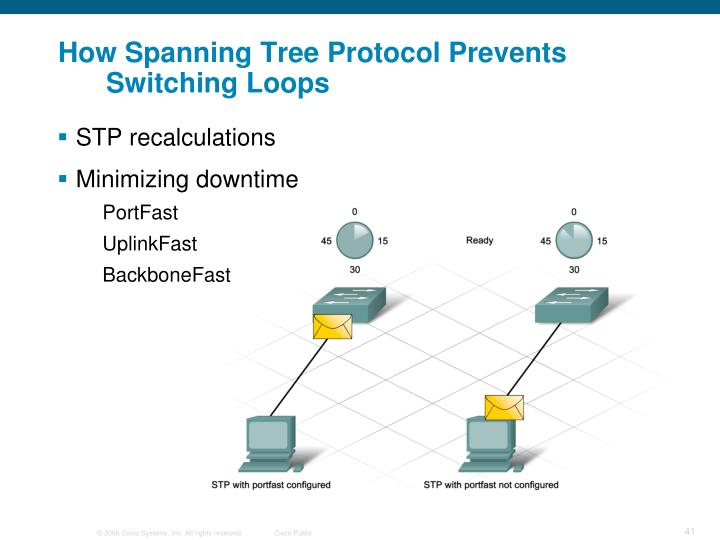 How Spanning Tree Protocol Prevents Switching Loops