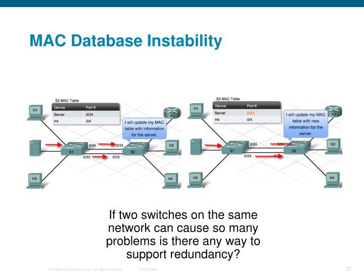 MAC Database Instability