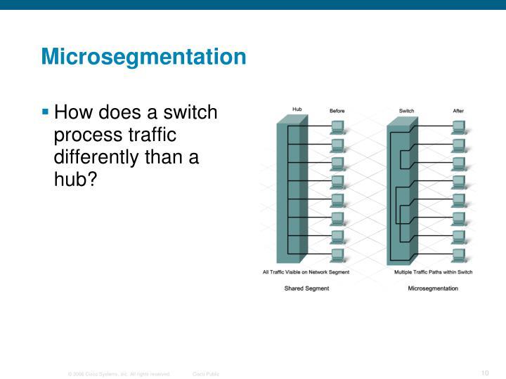 Microsegmentation