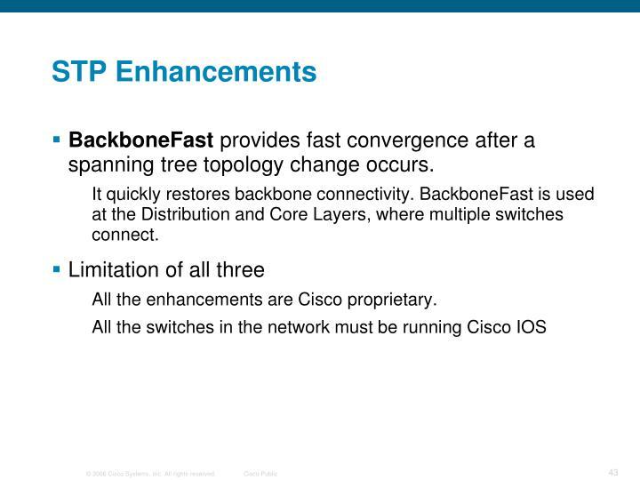 STP Enhancements