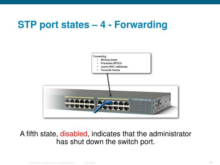 STP port states – 4 - Forwarding