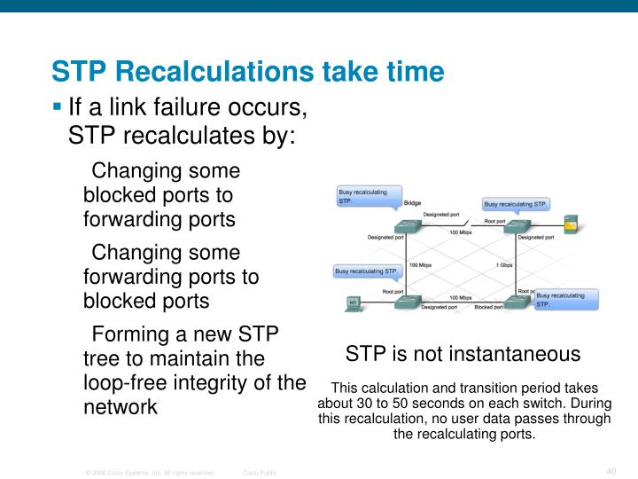 STP Recalculations take time