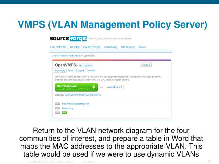 VMPS (VLAN Management Policy Server)