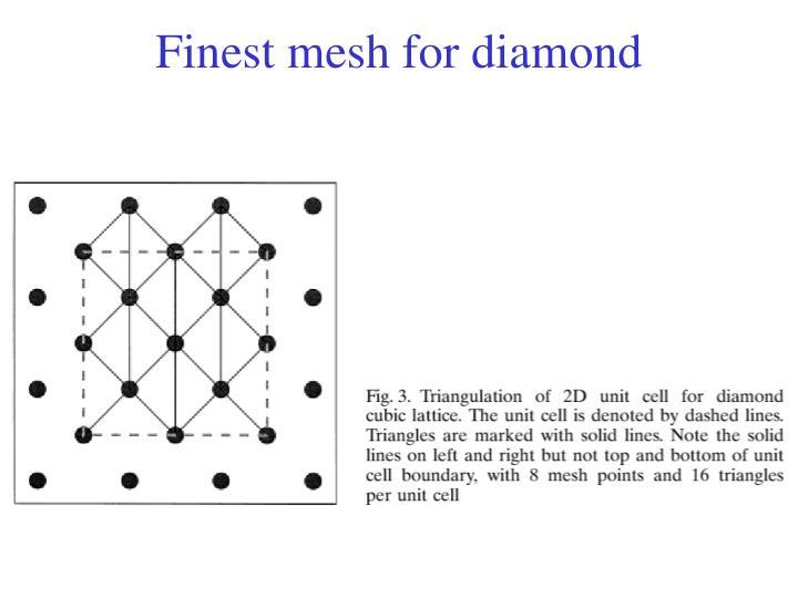Finest mesh for diamond