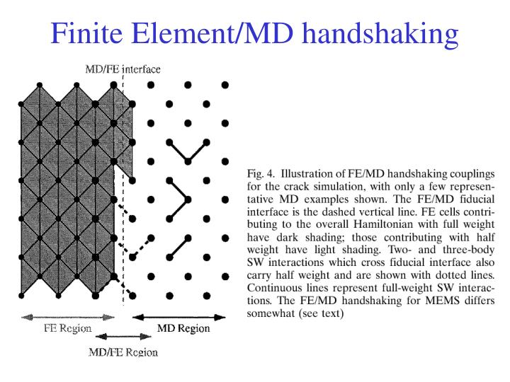 Finite Element/MD handshaking