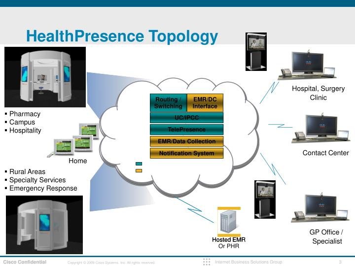 Healthpresence topology