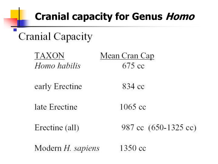 Cranial capacity for Genus