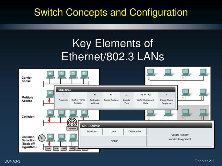 Switch concepts and configuration