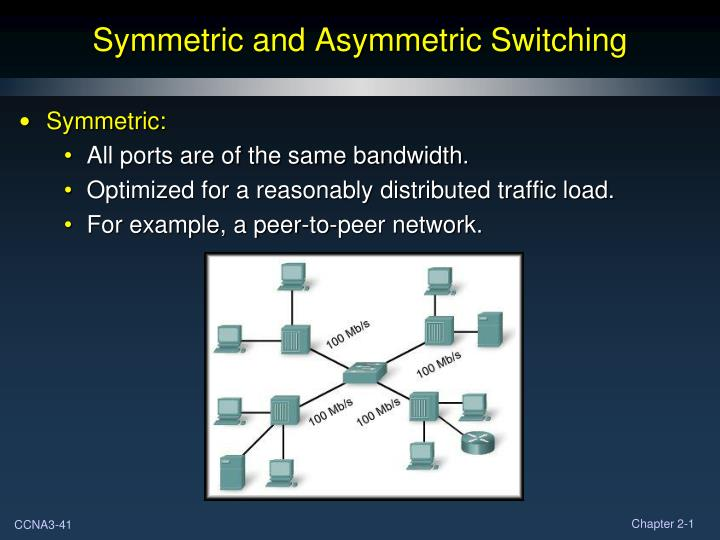 Symmetric and Asymmetric Switching