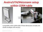 aveiro uta weizmann setup within cern table